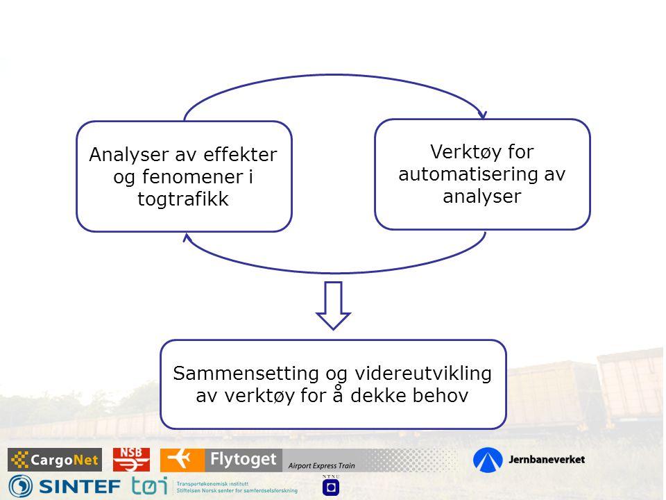 Analyser av effekter og fenomener i togtrafikk Verktøy for automatisering av analyser Sammensetting og videreutvikling av verktøy for å dekke behov