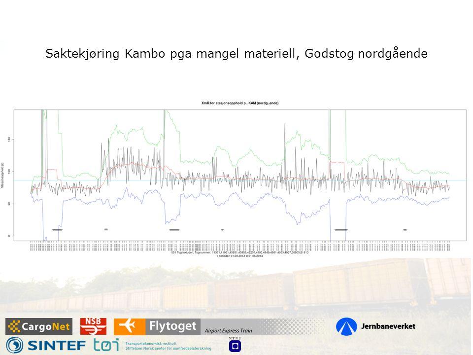 Saktekjøring Kambo pga mangel materiell, Godstog nordgående