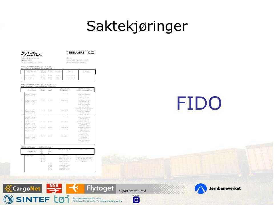 Saktekjøringer FIDO