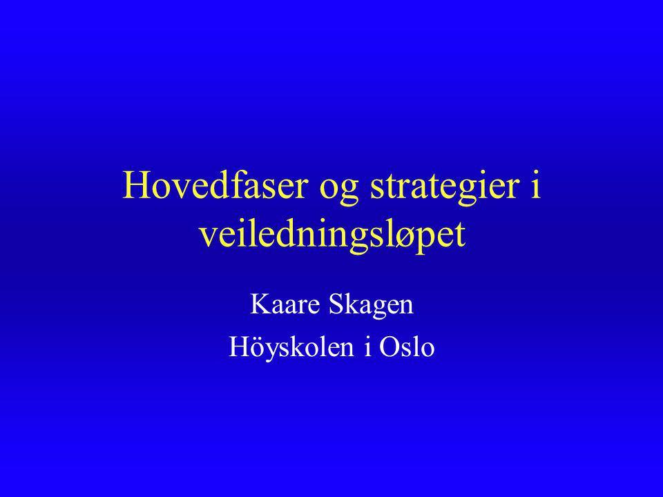Relevant litteratur Hermundur Sigmundsson og Monika Hage: Ferdighetsutvikling, 2005 Kaare Skagen: I veiledningens landskap, 2012 Kaare Skagen: Læreren som elsket å undervise, 2006