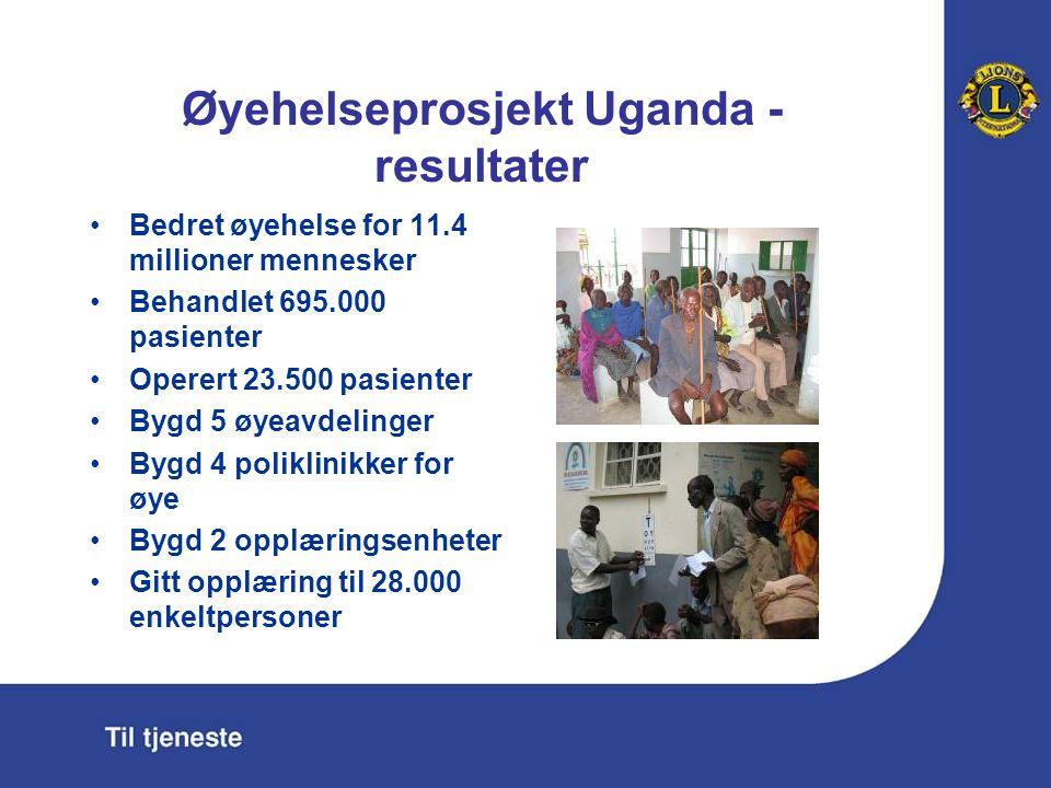 Øyehelseprosjekt Uganda - resultater Bedret øyehelse for 11.4 millioner mennesker Behandlet 695.000 pasienter Operert 23.500 pasienter Bygd 5 øyeavdelinger Bygd 4 poliklinikker for øye Bygd 2 opplæringsenheter Gitt opplæring til 28.000 enkeltpersoner
