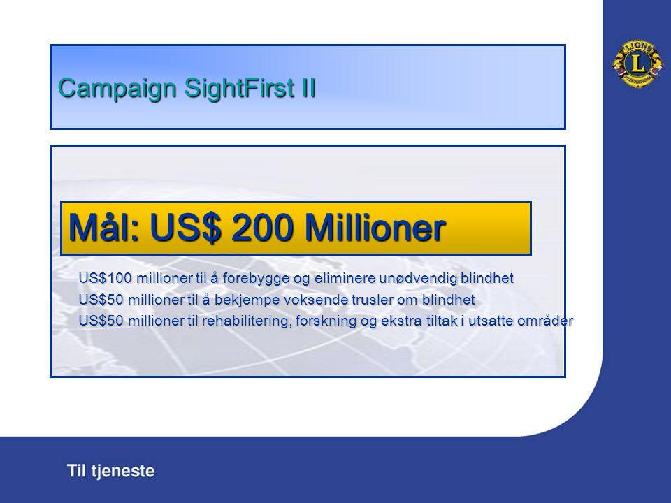 Campaign SightFirst II US$100 millioner til å forebygge og eliminere un ø dvendig blindhet US$50 millioner til å bekjempe voksende trusler om blindhet US$50 millioner til rehabilitering, forskning og ekstra tiltak i utsatte omr å der Mål: US$ 200 Millioner