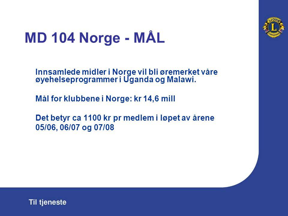 MD 104 Norge - MÅL Innsamlede midler i Norge vil bli øremerket våre øyehelseprogrammer i Uganda og Malawi.