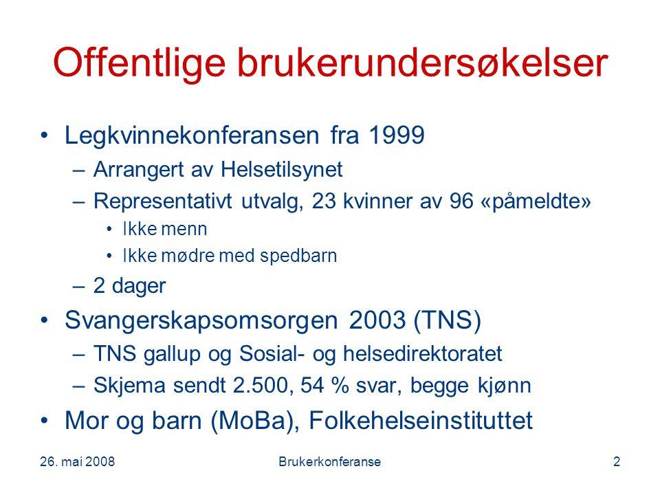 26. mai 2008Brukerkonferanse2 Offentlige brukerundersøkelser Legkvinnekonferansen fra 1999 –Arrangert av Helsetilsynet –Representativt utvalg, 23 kvin
