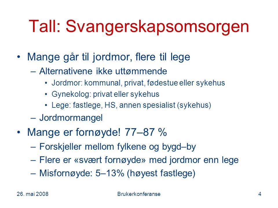 26. mai 2008Brukerkonferanse4 Tall: Svangerskapsomsorgen Mange går til jordmor, flere til lege –Alternativene ikke uttømmende Jordmor: kommunal, priva