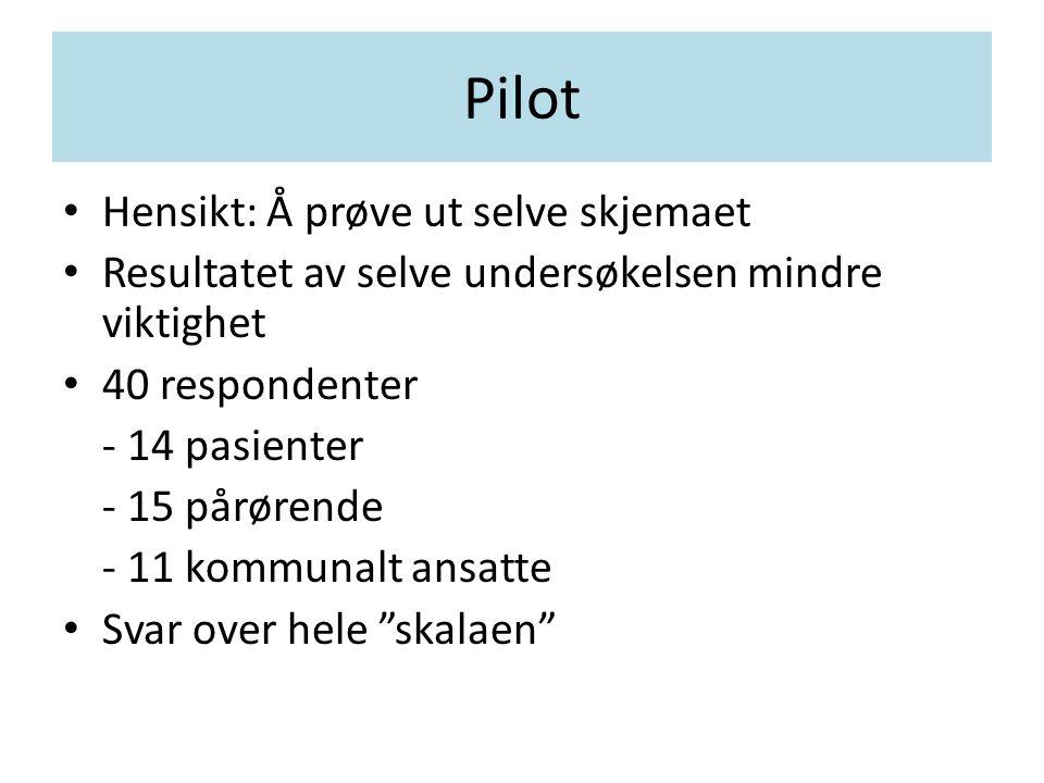 Pilot Hensikt: Å prøve ut selve skjemaet Resultatet av selve undersøkelsen mindre viktighet 40 respondenter - 14 pasienter - 15 pårørende - 11 kommuna