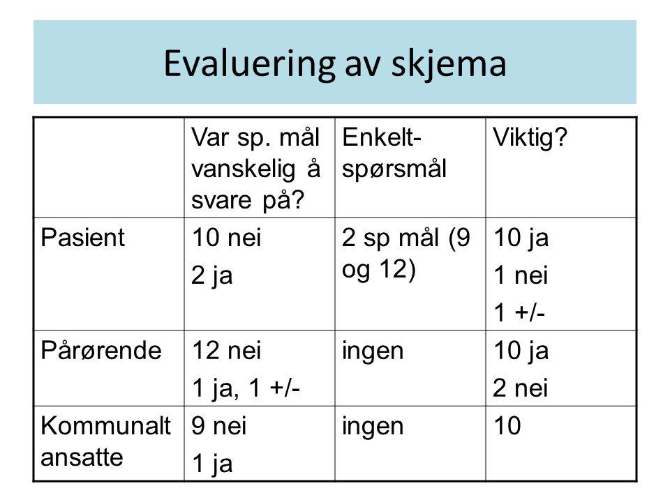 Evaluering av skjema Var sp. mål vanskelig å svare på? Enkelt- spørsmål Viktig? Pasient10 nei 2 ja 2 sp mål (9 og 12) 10 ja 1 nei 1 +/- Pårørende12 ne