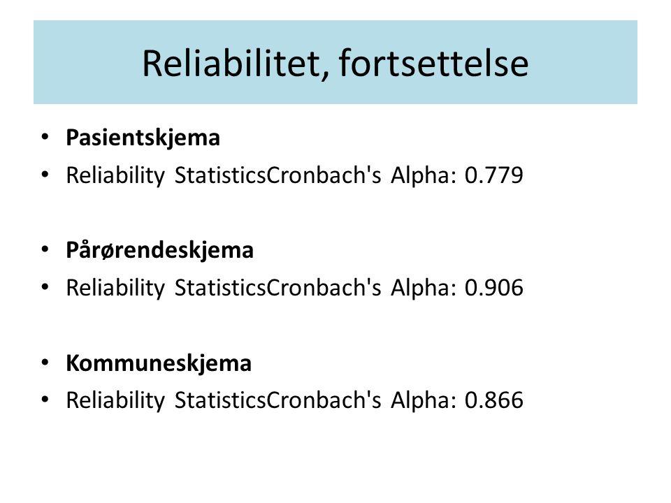 Reliabilitet, fortsettelse Pasientskjema Reliability StatisticsCronbach's Alpha: 0.779 Pårørendeskjema Reliability StatisticsCronbach's Alpha: 0.906 K
