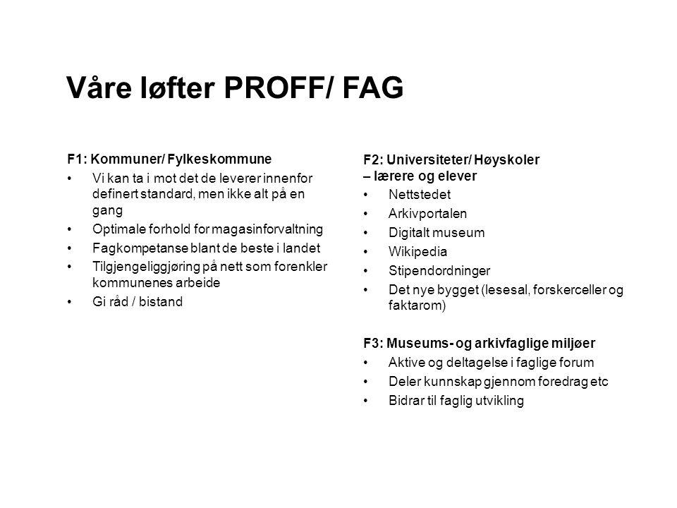 F1: Kommuner/ Fylkeskommune Vi kan ta i mot det de leverer innenfor definert standard, men ikke alt på en gang Optimale forhold for magasinforvaltning