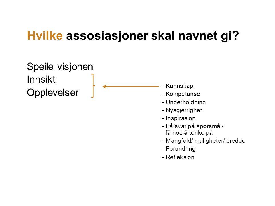 Speile visjonen Innsikt Opplevelser Hvilke assosiasjoner skal navnet gi? - Kunnskap - Kompetanse - Underholdning - Nysgjerrighet - Inspirasjon - Få sv