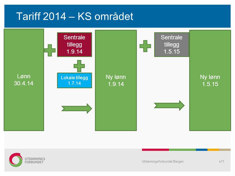 Tariff 2014 – KS området Utdanningsforbundet Bergens11 Lønn 30.4.14 Sentrale tillegg 1.9.14 Lokale tillegg 1.7.14 Ny lønn 1.9.14 Sentrale tillegg 1.5.