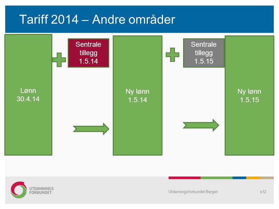 Tariff 2014 – Andre områder Utdanningsforbundet Bergens12 Lønn 30.4.14 Sentrale tillegg 1.5.14 Ny lønn 1.5.14 Sentrale tillegg 1.5.15 Ny lønn 1.5.15