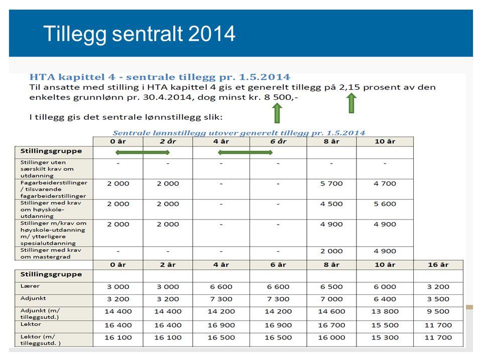 Tillegg sentralt 2014