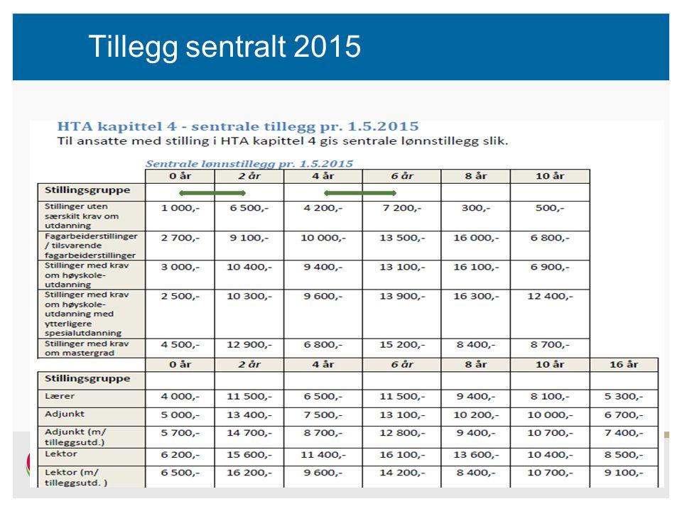 Tillegg sentralt 2015