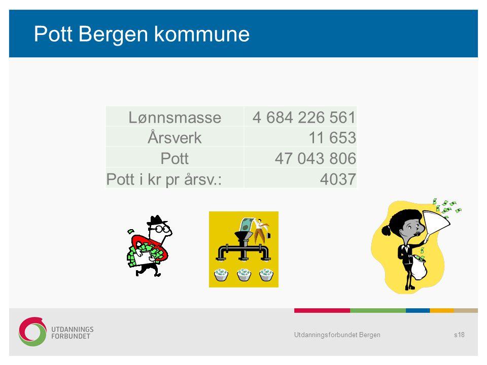 Pott Bergen kommune Utdanningsforbundet Bergens18 Lønnsmasse4 684 226 561 Årsverk11 653 Pott47 043 806 Pott i kr pr årsv.:4037