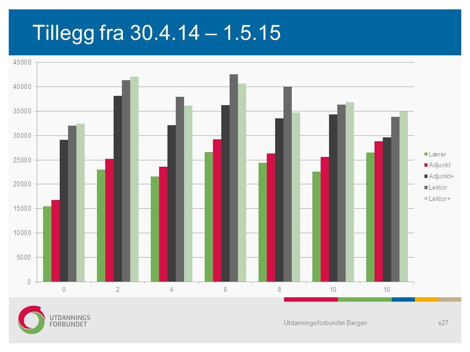 Tillegg fra 30.4.14 – 1.5.15 Utdanningsforbundet Bergens27