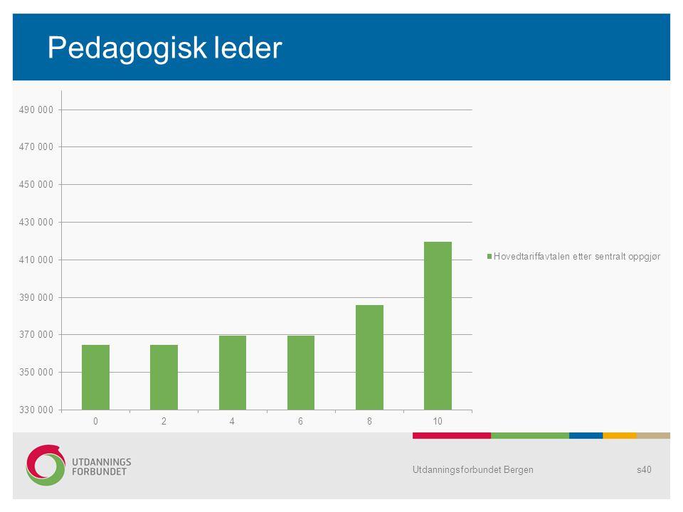 Pedagogisk leder Utdanningsforbundet Bergens40
