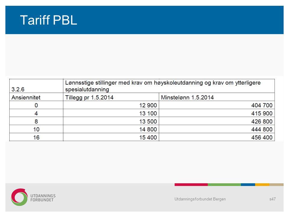 Tariff PBL Utdanningsforbundet Bergens47