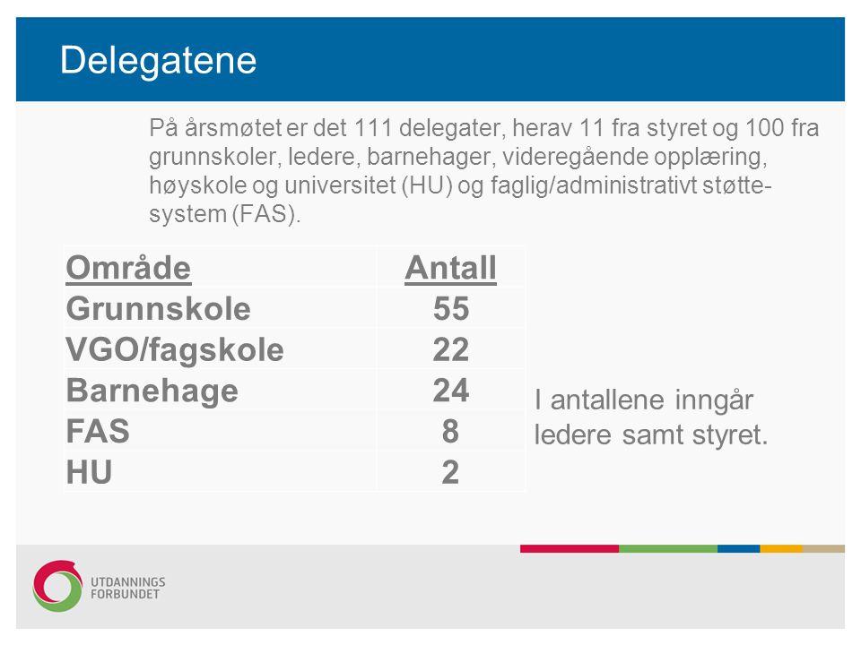 Tariff PBL Utdanningsforbundet Bergens46