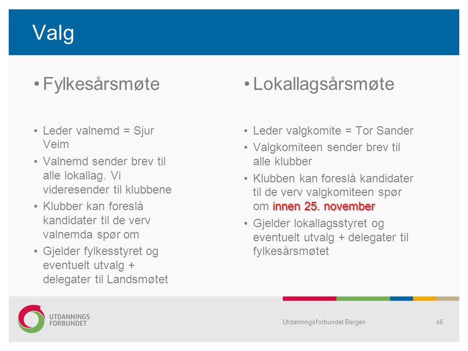 Valg Fylkesårsmøte Leder valnemd = Sjur Veim Valnemd sender brev til alle lokallag. Vi videresender til klubbene Klubber kan foreslå kandidater til de