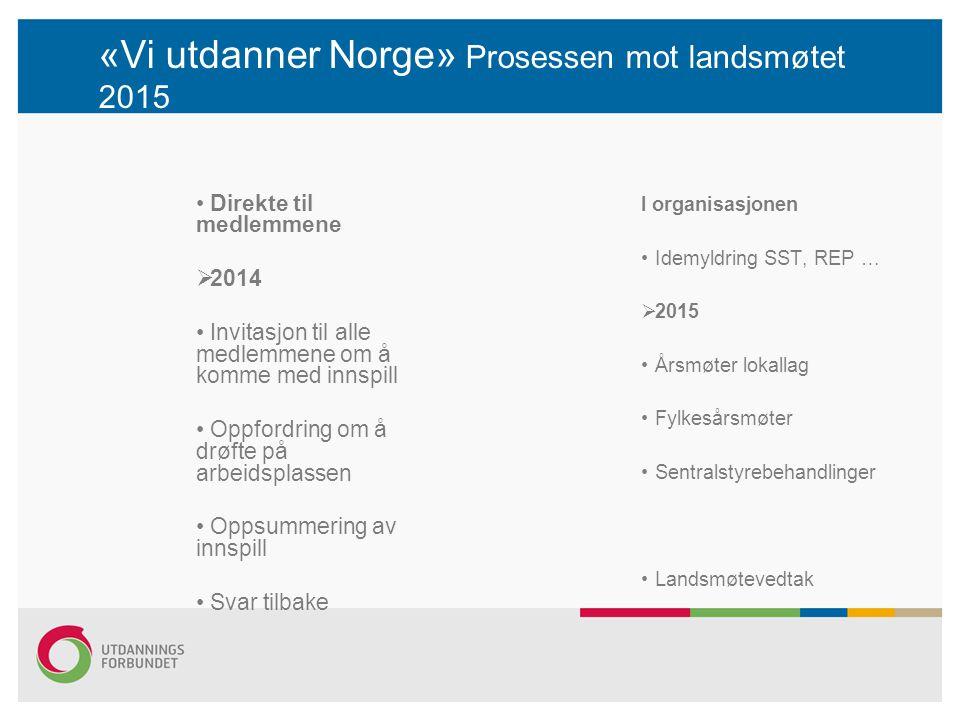 «Vi utdanner Norge» Prosessen mot landsmøtet 2015 Direkte til medlemmene  2014 Invitasjon til alle medlemmene om å komme med innspill Oppfordring om