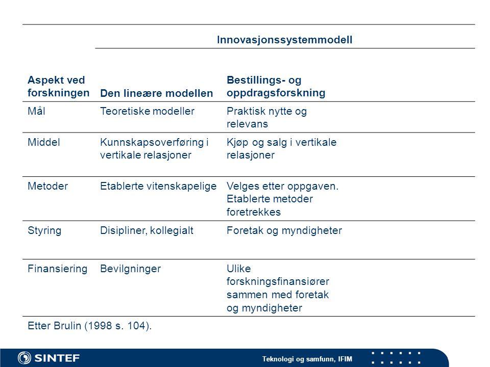 Teknologi og samfunn, IFIM Aspekt ved forskningen Innovasjonssystemmodell Den lineære modellen Bestillings- og oppdragsforskning MålTeoretiske modellerPraktisk nytte og relevans MiddelKunnskapsoverføring i vertikale relasjoner Kjøp og salg i vertikale relasjoner MetoderEtablerte vitenskapeligeVelges etter oppgaven.