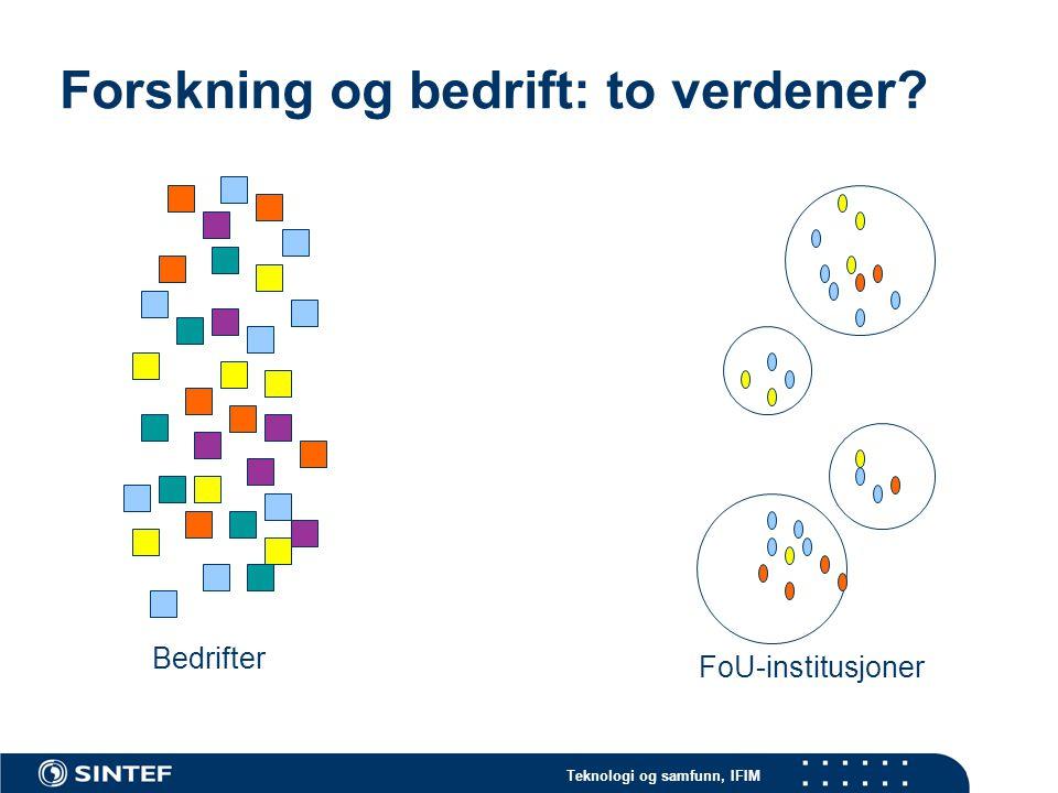 Teknologi og samfunn, IFIM Forskning og bedrift: to verdener Bedrifter FoU-institusjoner