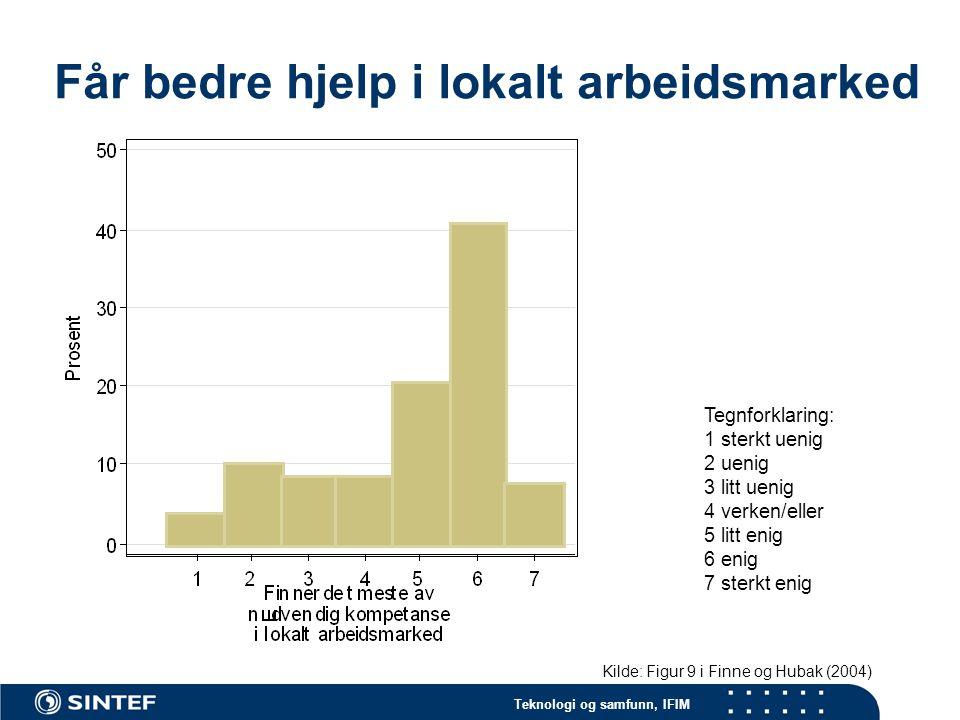 Teknologi og samfunn, IFIM Lærings- og utviklingssamarbeid Kilde: Figur 11 i Finne og Hubak (2004) Tegnforklaring: svart – samarbeid; grått – kontakt