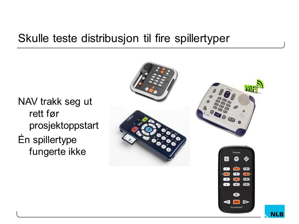 Skulle teste distribusjon til fire spillertyper NAV trakk seg ut rett før prosjektoppstart Én spillertype fungerte ikke