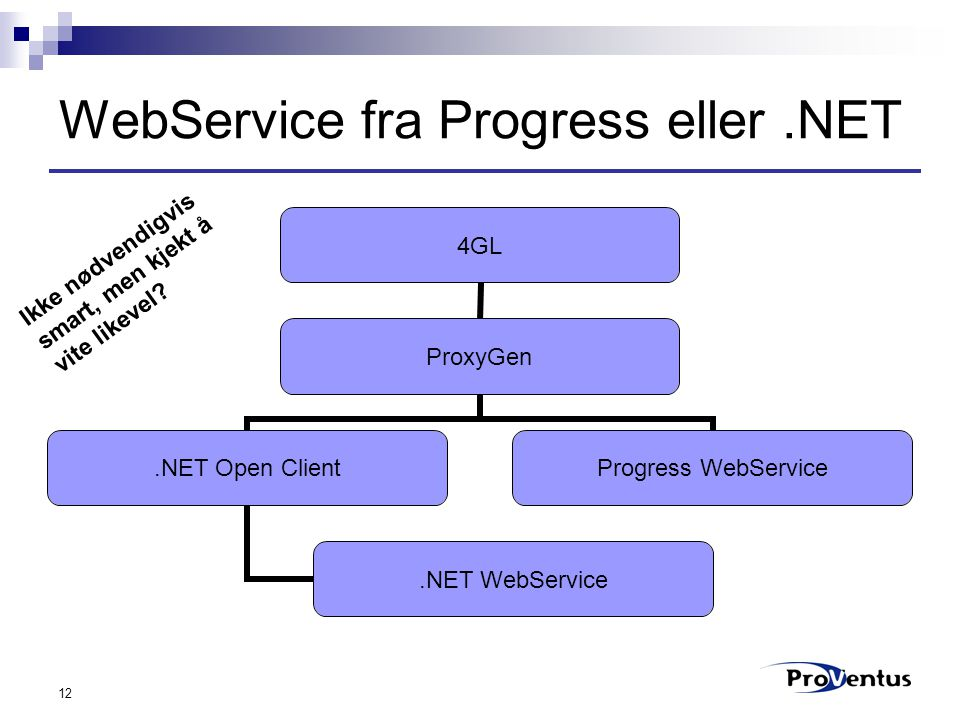 12 WebService fra Progress eller.NET 4GL ProxyGen.NET Open Client.NET WebService Progress WebService Ikke nødvendigvis smart, men kjekt å vite likevel