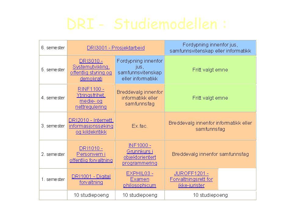 DRI 1001 Digital forvaltning Introduksjon 130809 Arild Jansen 3 DRI - Studiemodellen :