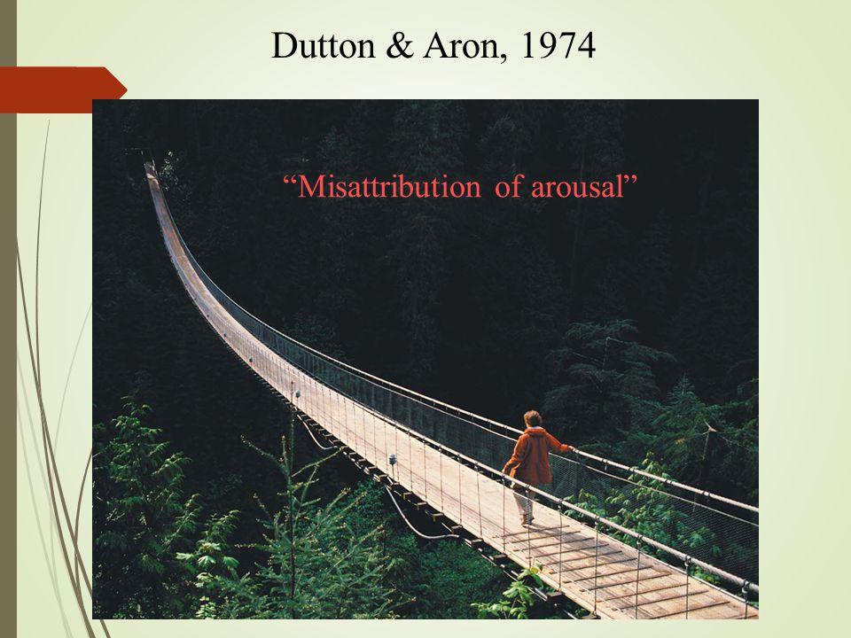 """Dutton & Aron, 1974 """"Misattribution of arousal"""""""