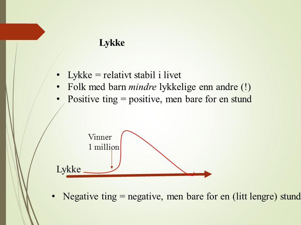 Lykke Lykke = relativt stabil i livet Folk med barn mindre lykkelige enn andre (!) Positive ting = positive, men bare for en stund Lykke Vinner 1 mill