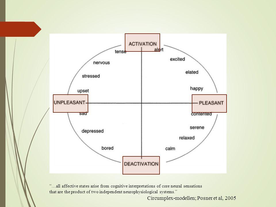 "Circumplex-modellen; Posner et al, 2005 ""…all affective states arise from cognitive interpretations of core neural sensations that are the product of"