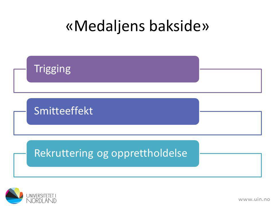 «Medaljens bakside» TriggingSmitteeffektRekruttering og opprettholdelse