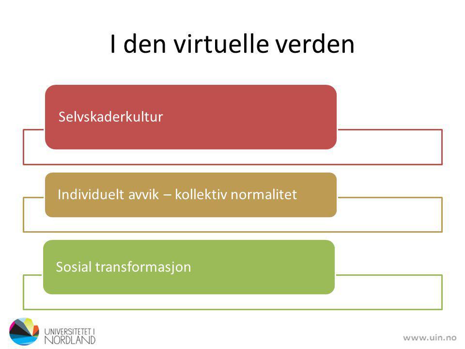 I den virtuelle verden Selvskaderkultur Individuelt avvik – kollektiv normalitet Sosial transformasjon