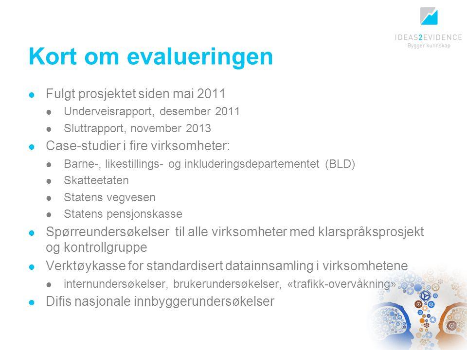 Kort om evalueringen Fulgt prosjektet siden mai 2011 Underveisrapport, desember 2011 Sluttrapport, november 2013 Case-studier i fire virksomheter: Bar