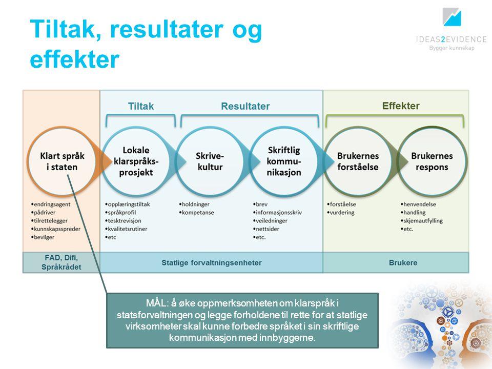 Tiltak, resultater og effekter MÅL: å øke oppmerksomheten om klarspråk i statsforvaltningen og legge forholdene til rette for at statlige virksomheter