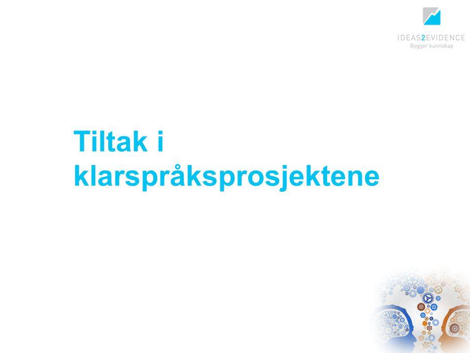 Tiltak i klarspråkprosjektene Prosentandel av virksomhetene som har:
