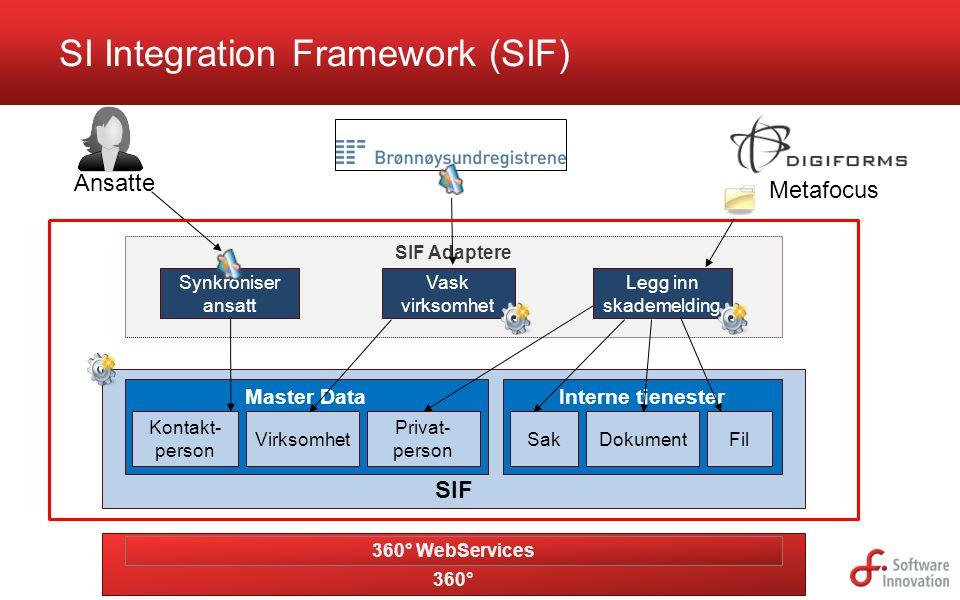 SIF Adaptere SIF Master Data SI Integration Framework (SIF) Kontakt- person Ansatte Interne tjenester Vask virksomhet Virksomhet Synkroniser ansatt Me