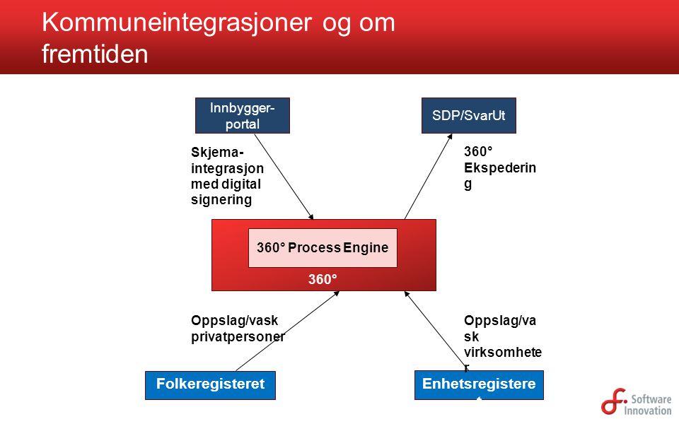 Kommuneintegrasjoner og om fremtiden Enhetsregistere t 360° 360° Process Engine Innbygger- portal SDP/SvarUt Folkeregisteret Skjema- integrasjon med d