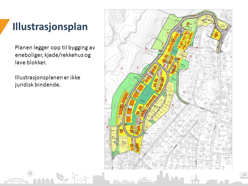 multiconsult.no 18 Illustrasjonsplan Planen legger opp til bygging av eneboliger, kjede/rekkehus og lave blokker.