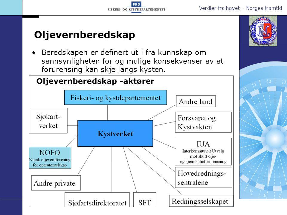 Verdier fra havet – Norges framtid Status - oljevernberedskap Etablert 10 nye statlige mellomdepoter med oljevernutstyr langs kysten.