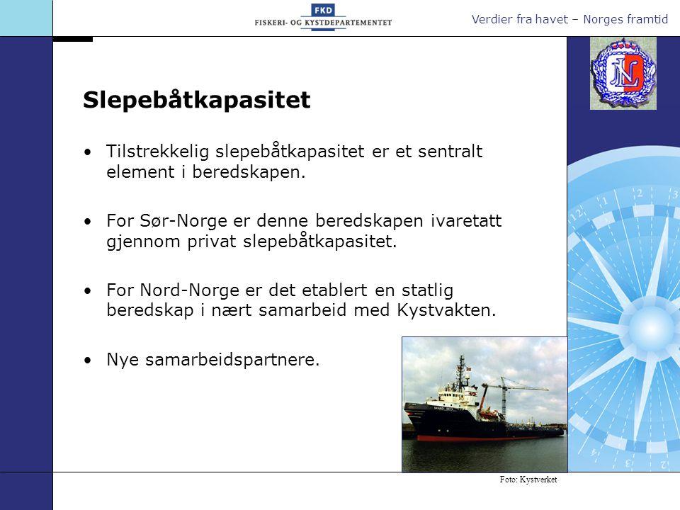 Verdier fra havet – Norges framtid Foto: HI, EFF og Valderhaug På den sikre siden