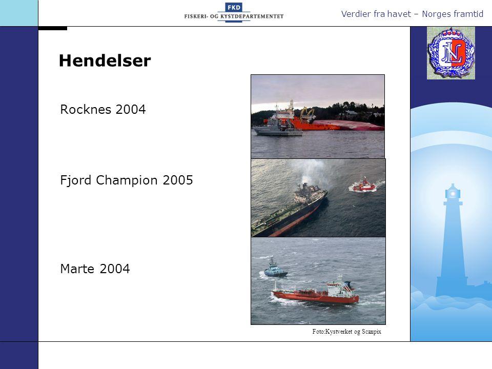Verdier fra havet – Norges framtid 21.januar 2005