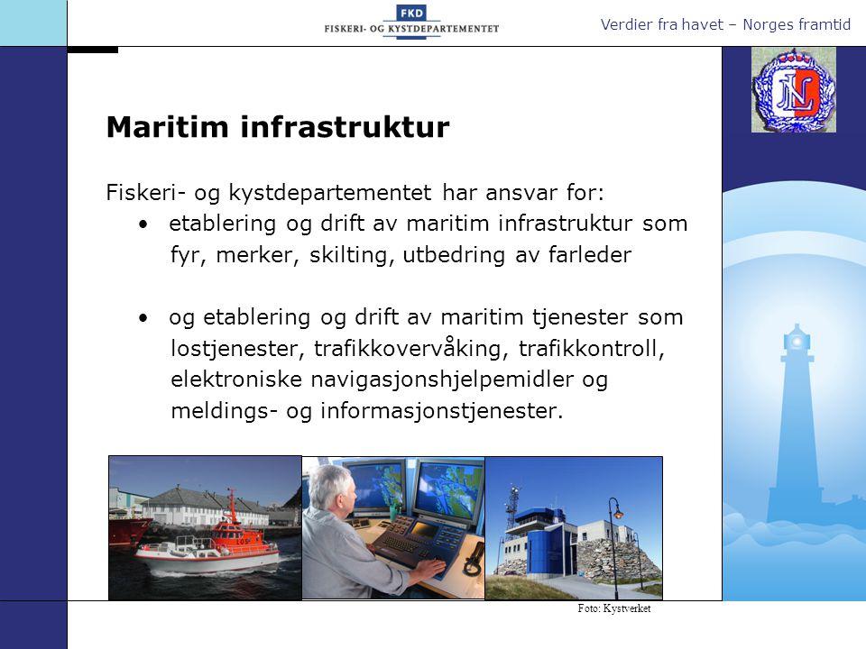 Verdier fra havet – Norges framtid Territorialfarvannet utvidet fra 4 til 12 nautiske mil.