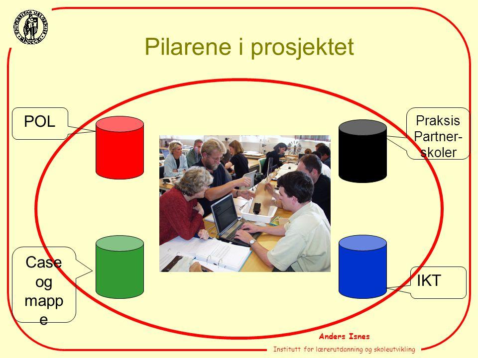 Anders Isnes Institutt for lærerutdanning og skoleutvikling Rollene endres: Studentrollen Elevrollen Lærerrollen i den nye konteksten