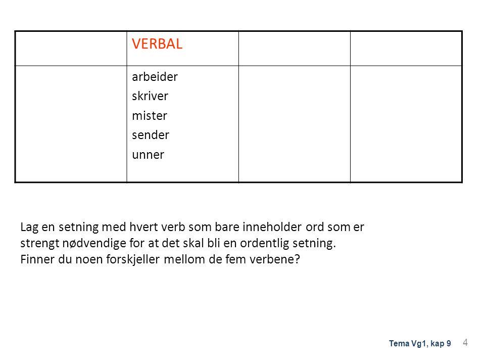VERBAL arbeider skriver mister sender unner Lag en setning med hvert verb som bare inneholder ord som er strengt nødvendige for at det skal bli en ordentlig setning.