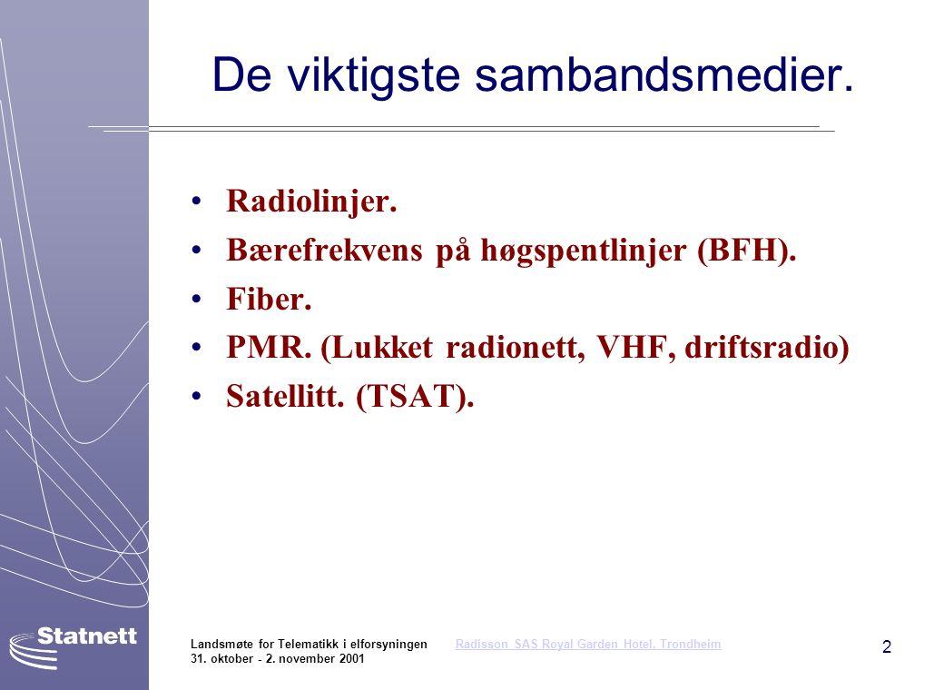 3 Landsmøte for Telematikk i elforsyningen Radisson SAS Royal Garden Hotel, Trondheim 31.