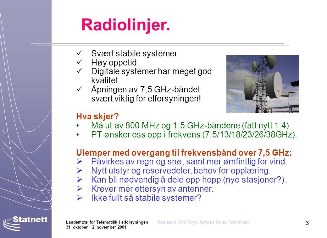 4 Landsmøte for Telematikk i elforsyningen Radisson SAS Royal Garden Hotel, Trondheim 31.
